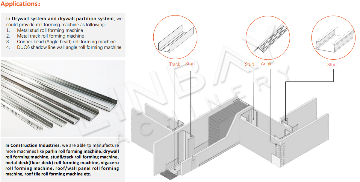 Aplikasi Drywall roll forming machine (4)