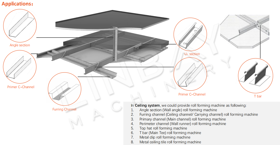 Aplikasi Drywall roll forming machine (5)