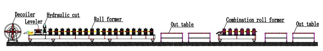 ボックスビームロール成形機リアルケース