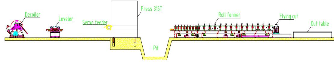 Case B roll forming machine