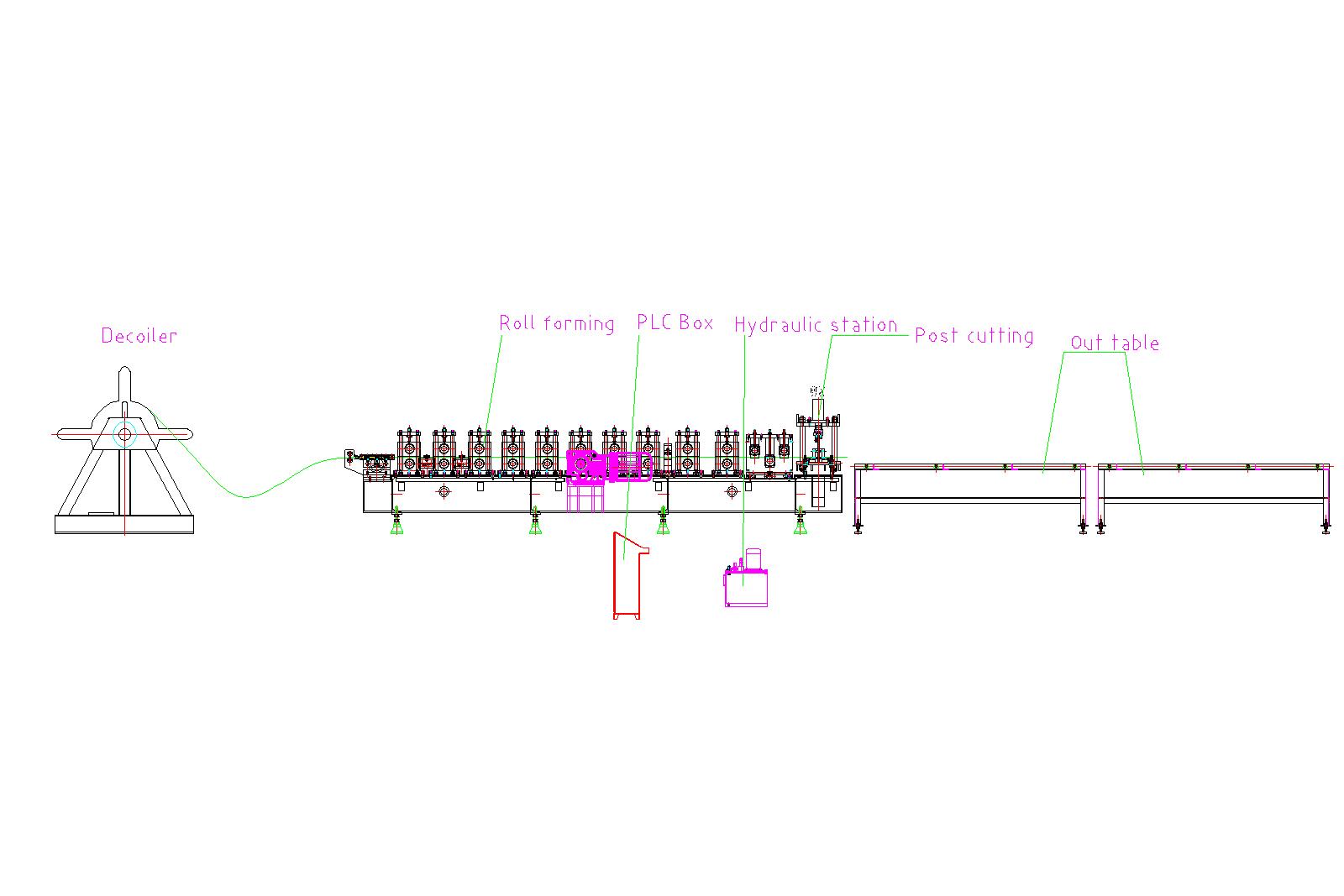 Diagrama de fluxo