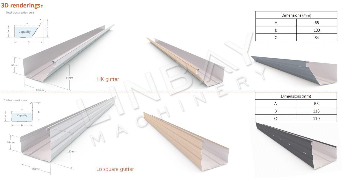 Gutter Roll Forming Machine 3D 2