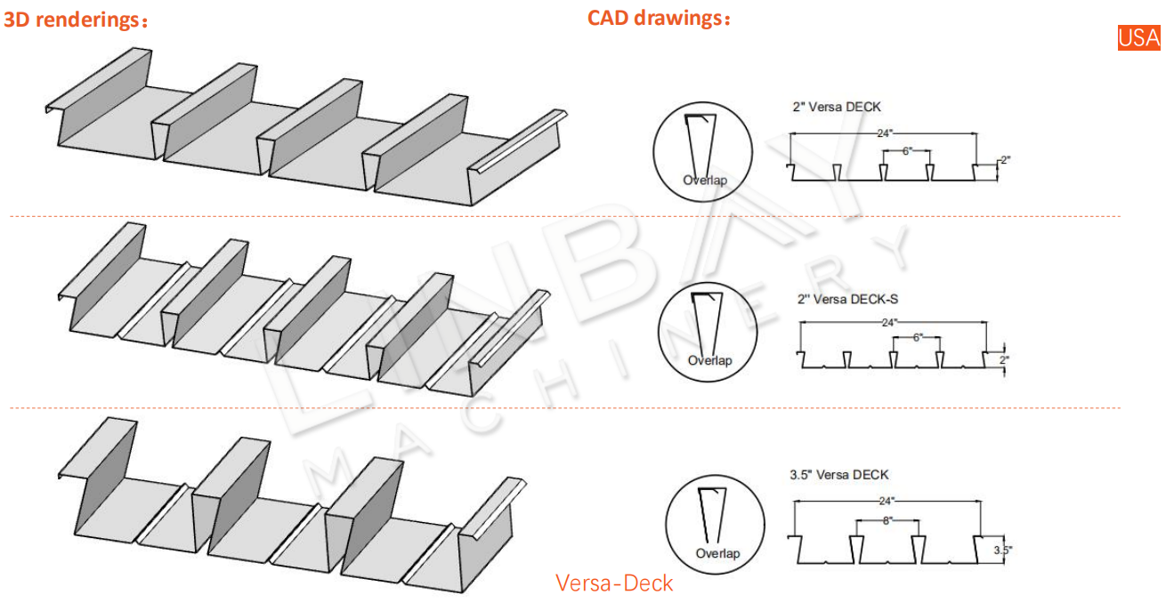 Metal Deck Roll Forming Machine Drawing1