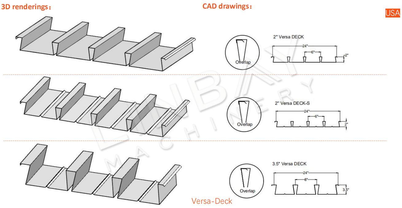 Metal Deck Roll Forming Machine Drawing1