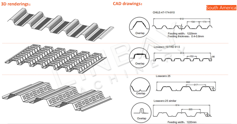 Metal Deck Roll Forming Machine Drawing2