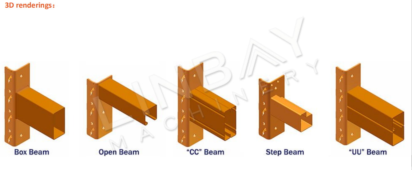 Step Beam Roll Forming Machine 3D