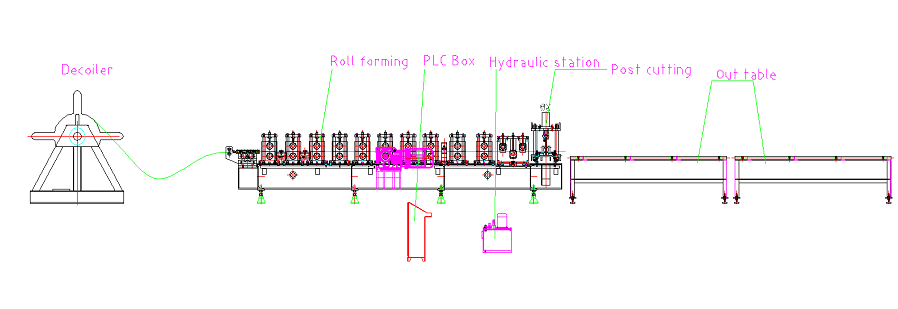 Stud & faixa máquina de prensagem