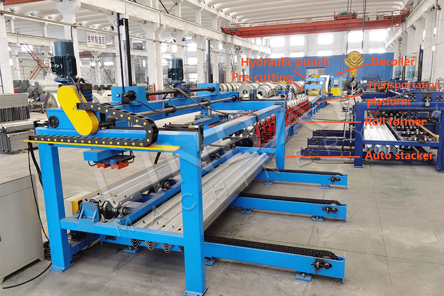 Whole production line of Roll former