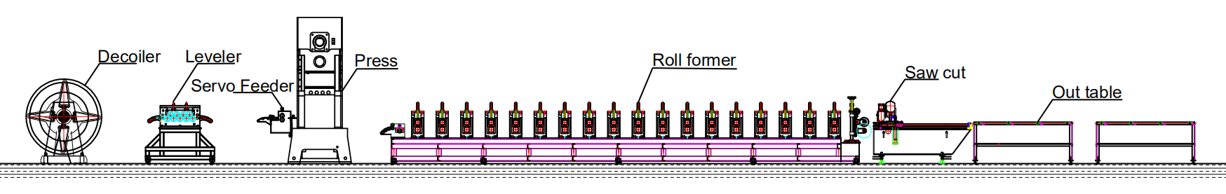 flow chart roll forming machine