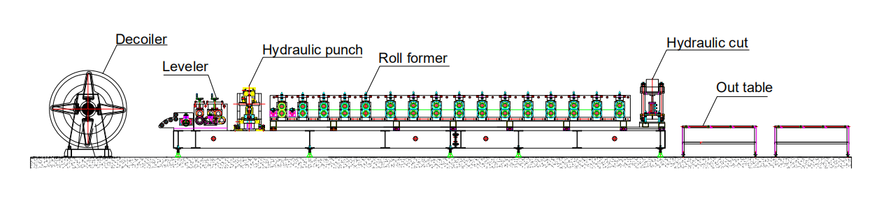 real case of door frame roll forming machine